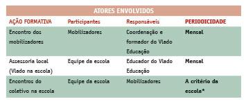 repeitar-preciso-igualdade-discriminacao-desenvolvimento